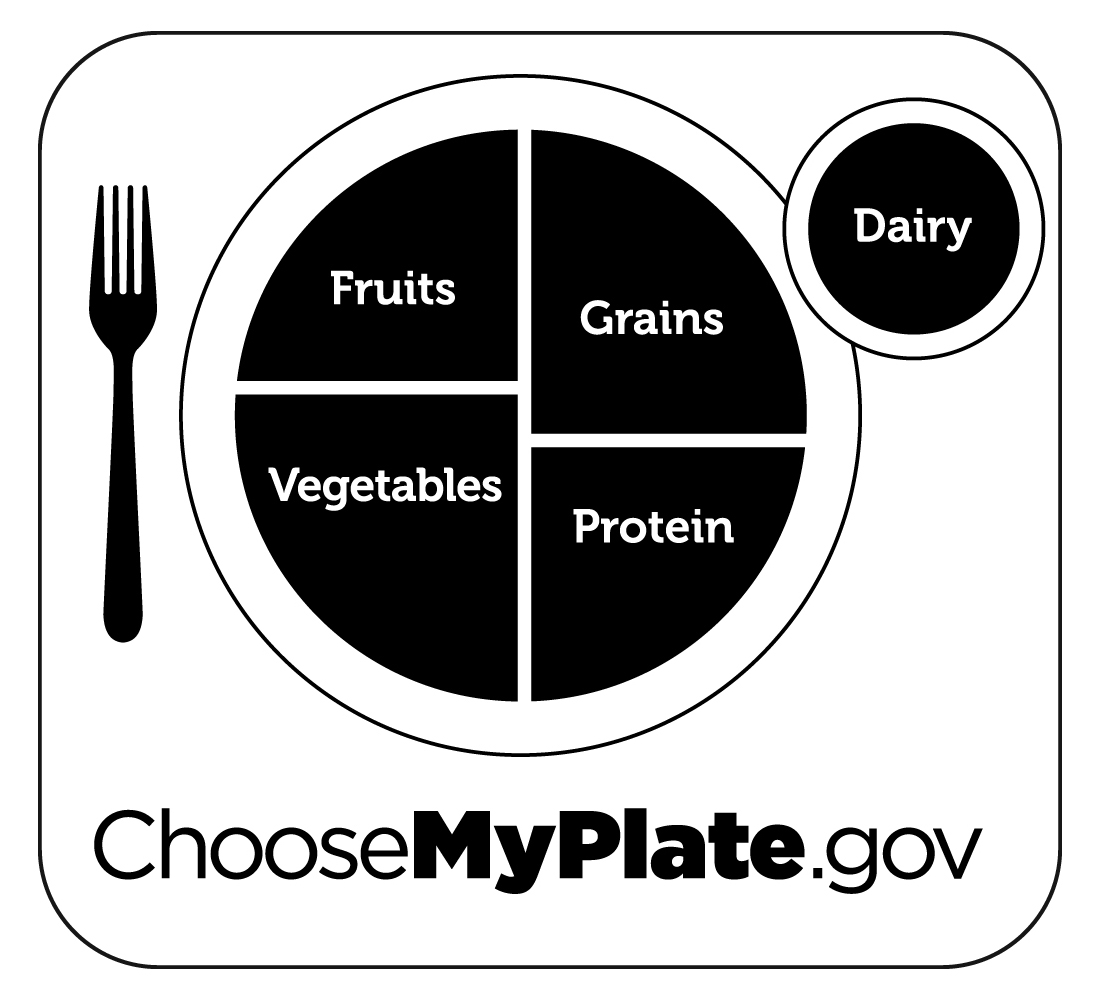 Myplate graphic resources jpg pooptronica